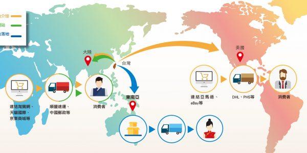 跨境电商必备技能商业指南:如何在2019年成为自己的老板-iStarto百客聚