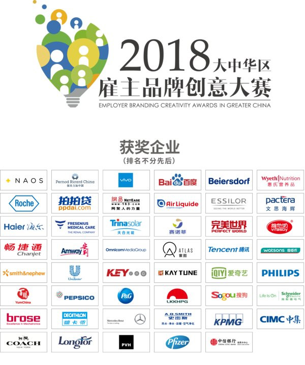 """""""2018大中华区雇主品牌创意大赛""""-获奖企业"""