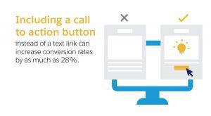 电子邮件营销-按钮设置