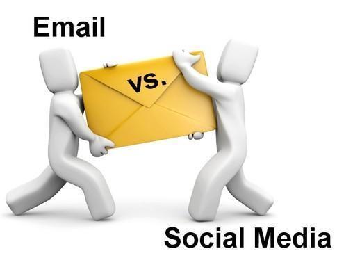 iStarto百客聚-邮件营销的主要优势email-vs-social media