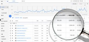 iStarto百客聚-Google广告截图