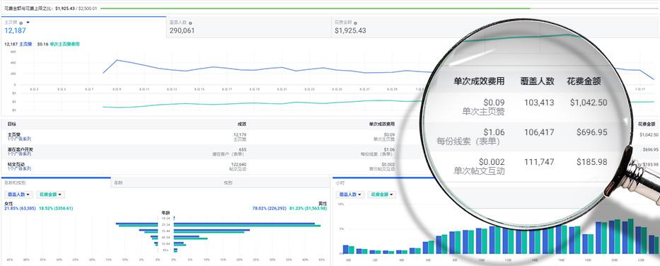 iStarto百客聚-facebook广告后台截图