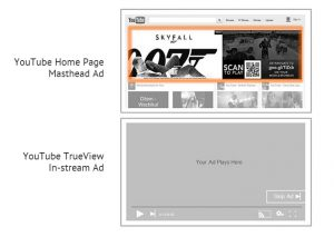 iStarto-Youtube-视频广告