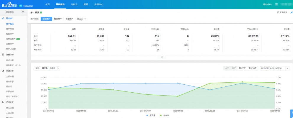 iStarto百客聚-转化跟踪-百度广告baidu AD