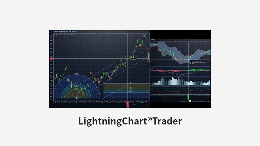 Arction专为金融交易而开发的LightningChart®Trader金融图表库插件