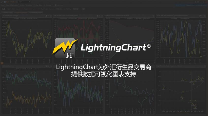 LightningChart为外汇衍生品交易商提供数据可视化图表支持-Arction图表控制商.jpg