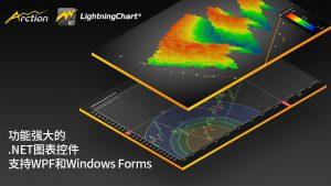 LightningChart可提供的信号工具