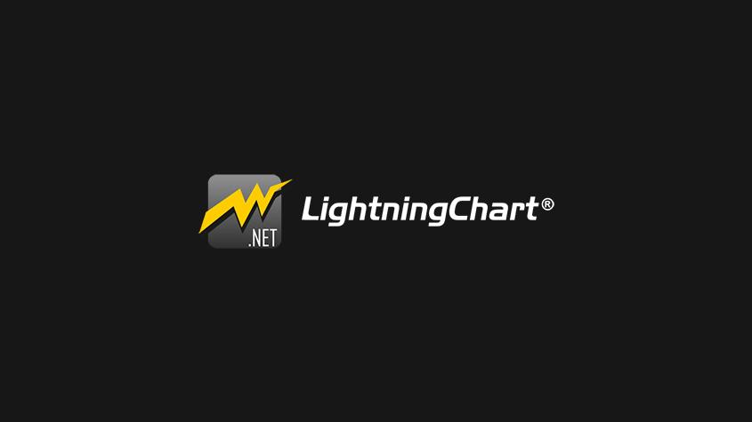 LightningChart XY和3D图表的渲染控件实际应用案例-Polymer Char
