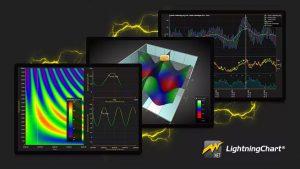 超酷炫.NET数据可视化组件LightningChart - 专业图形视图应用集锦