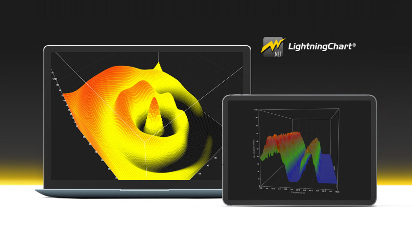 Arction用于.NET和web的高性能图表控件LightningChart全新升级