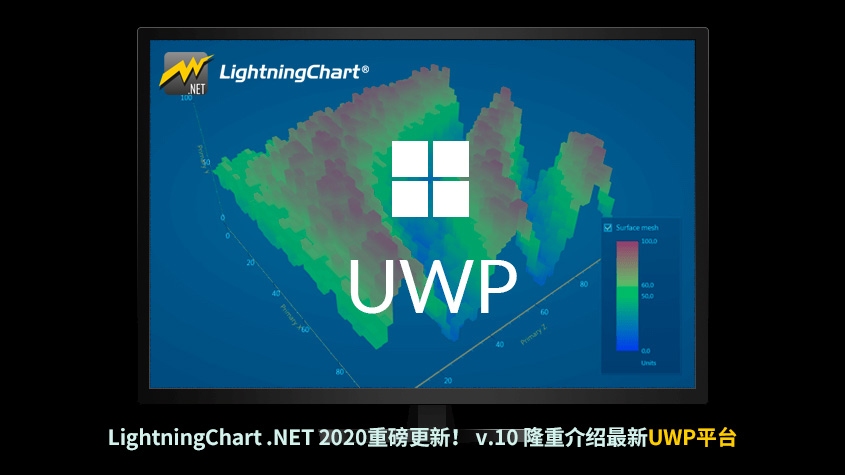 LightningChart .NET 2020重磅更新! v.10 隆重介绍最新UWP平台