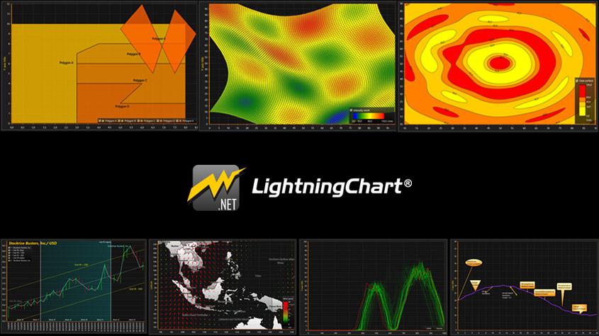 LightningChart.NET简单易用可视化的图表库