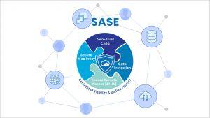 与Gartner专家在线讨论中国SASE市场-technewschina中国新闻科技网
